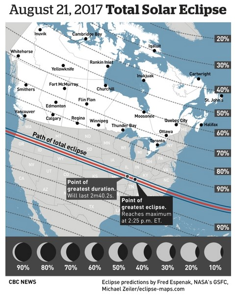 A Solar Eclipse? What This Means For Canadian Solar Energy Homeowners
